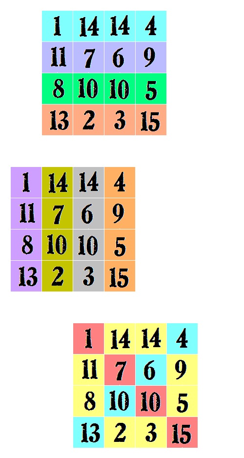 cuadrados mágicos | Ares Cronida