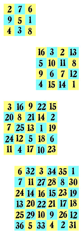 cuadrado magico aritmetico_0