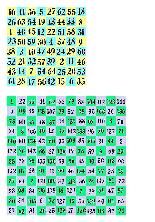 cuadrados satanico
