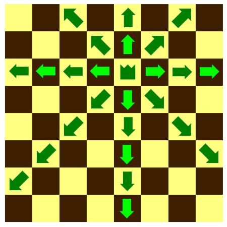 tablero de ajedrez_1