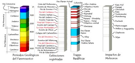periodos geologicos _ 1