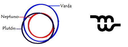 Varda - logo