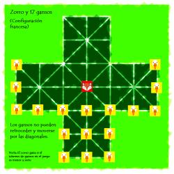 1 zorro y 17 gansos (francia)