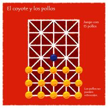 el-coyote-y-los-pollos-15