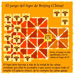El juego del tigre de Beijing