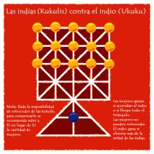 las-indias-contra-el-indio
