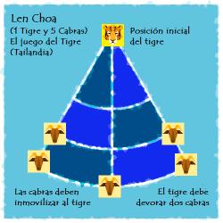 Len Choa (5 cabras)
