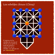 rebeldes-chinos