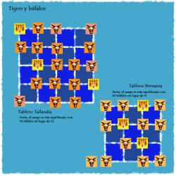 Tigres y bufalos