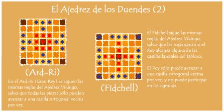 Ard-Ri y Fidchell
