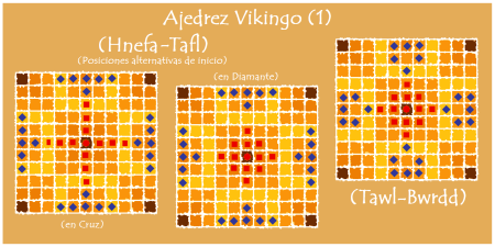 HnefaTafl (Ajedrez Vikingo)