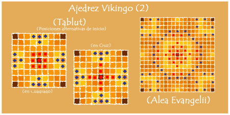 HnefaTafl (Ajedrez Vikingo)2