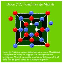 Doce hombres de Morris