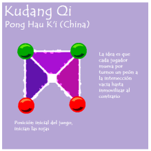 Kudang Qi
