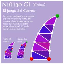 Niujiao Qi