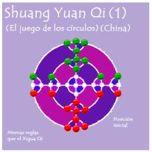 Shuang Yuan Qi2