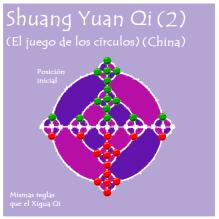 Shuang Yuan Qi4