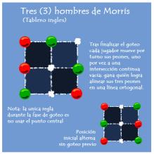 Tres hombres de Morris 1