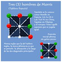 Tres hombres de Morris 2