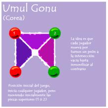 Umul Gonu