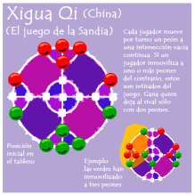 Xigua Qi