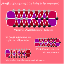 Awithlaknannai (la lucha de las serpientes)