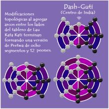 Dash-Guti2