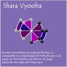 Shara Vyooha