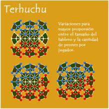 Terhuchu (2)