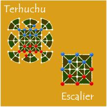 Terhuchu y Escalier